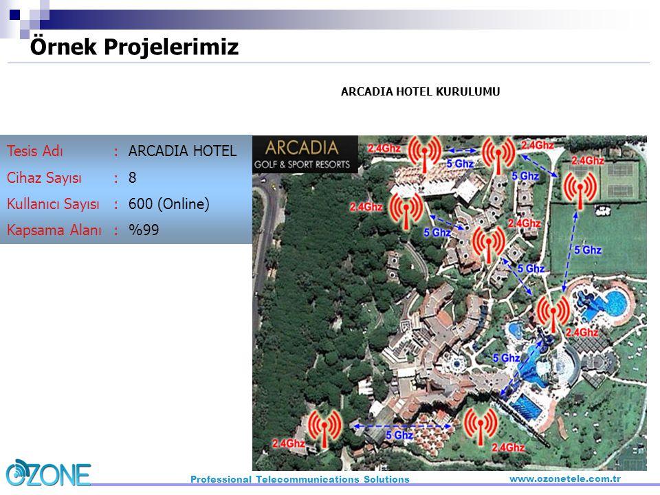 ARCADIA HOTEL KURULUMU ARCADIA HOTEL 8 600 (Online) %99 :::::::: Tesis Adı Cihaz Sayısı Kullanıcı Sayısı Kapsama Alanı Örnek Projelerimiz Professional