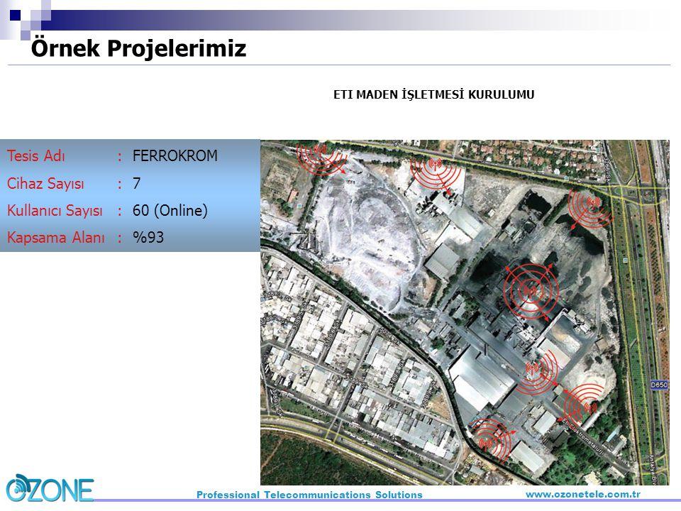 ETI MADEN İŞLETMESİ KURULUMU FERROKROM 7 60 (Online) %93 :::::::: Tesis Adı Cihaz Sayısı Kullanıcı Sayısı Kapsama Alanı Örnek Projelerimiz Professiona