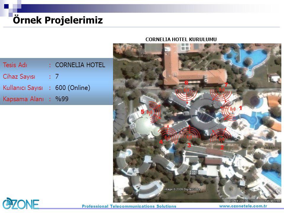 CORNELIA HOTEL KURULUMU CORNELIA HOTEL 7 600 (Online) %99 :::::::: Tesis Adı Cihaz Sayısı Kullanıcı Sayısı Kapsama Alanı Örnek Projelerimiz Profession
