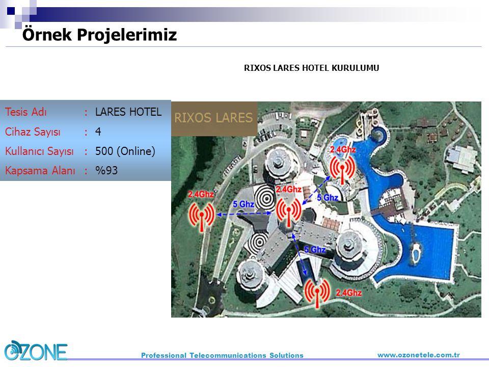 RIXOS LARES HOTEL KURULUMU LARES HOTEL 4 500 (Online) %93 :::::::: Tesis Adı Cihaz Sayısı Kullanıcı Sayısı Kapsama Alanı Örnek Projelerimiz Profession
