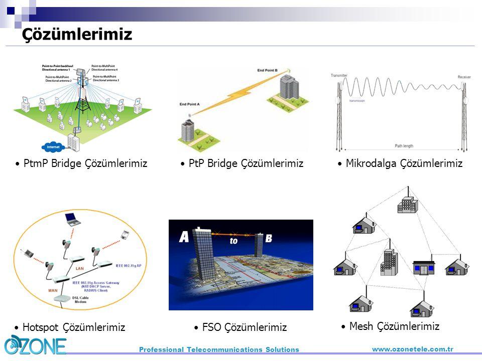 Professional Telecommunications Solutions www.ozonetele.com.tr • PtP Bridge Çözümlerimiz • Hotspot Çözümlerimiz • PtmP Bridge Çözümlerimiz • FSO Çözüm