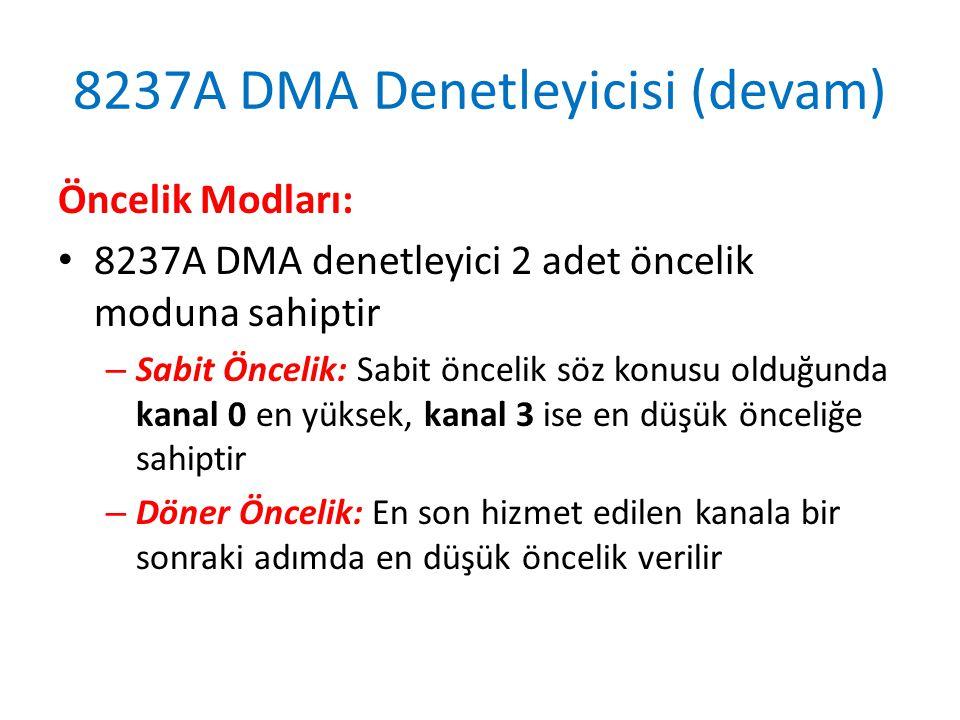 8237A DMA Denetleyicisi (devam) Öncelik Modları: • 8237A DMA denetleyici 2 adet öncelik moduna sahiptir – Sabit Öncelik: Sabit öncelik söz konusu olduğunda kanal 0 en yüksek, kanal 3 ise en düşük önceliğe sahiptir – Döner Öncelik: En son hizmet edilen kanala bir sonraki adımda en düşük öncelik verilir