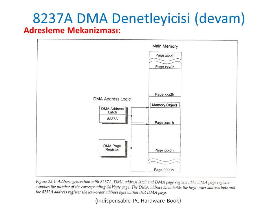 8237A DMA Denetleyicisi (devam) (Indispensable PC Hardware Book) Adresleme Mekanizması: