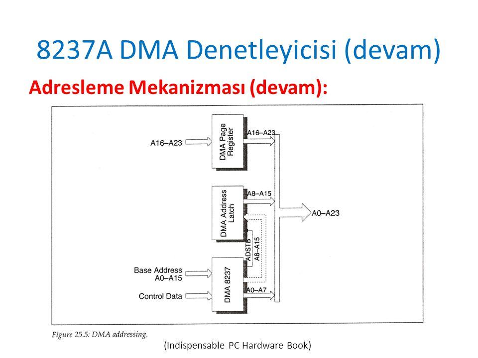 8237A DMA Denetleyicisi (devam) Adresleme Mekanizması (devam): (Indispensable PC Hardware Book)