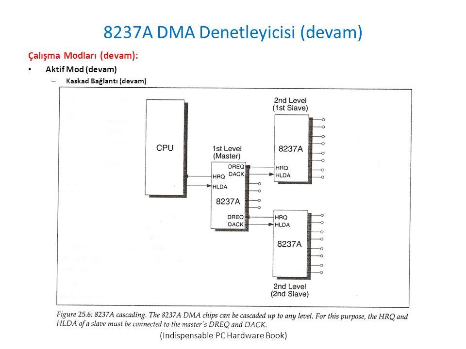8237A DMA Denetleyicisi (devam) Çalışma Modları (devam): • Aktif Mod (devam) – Kaskad Bağlantı (devam) (Indispensable PC Hardware Book)