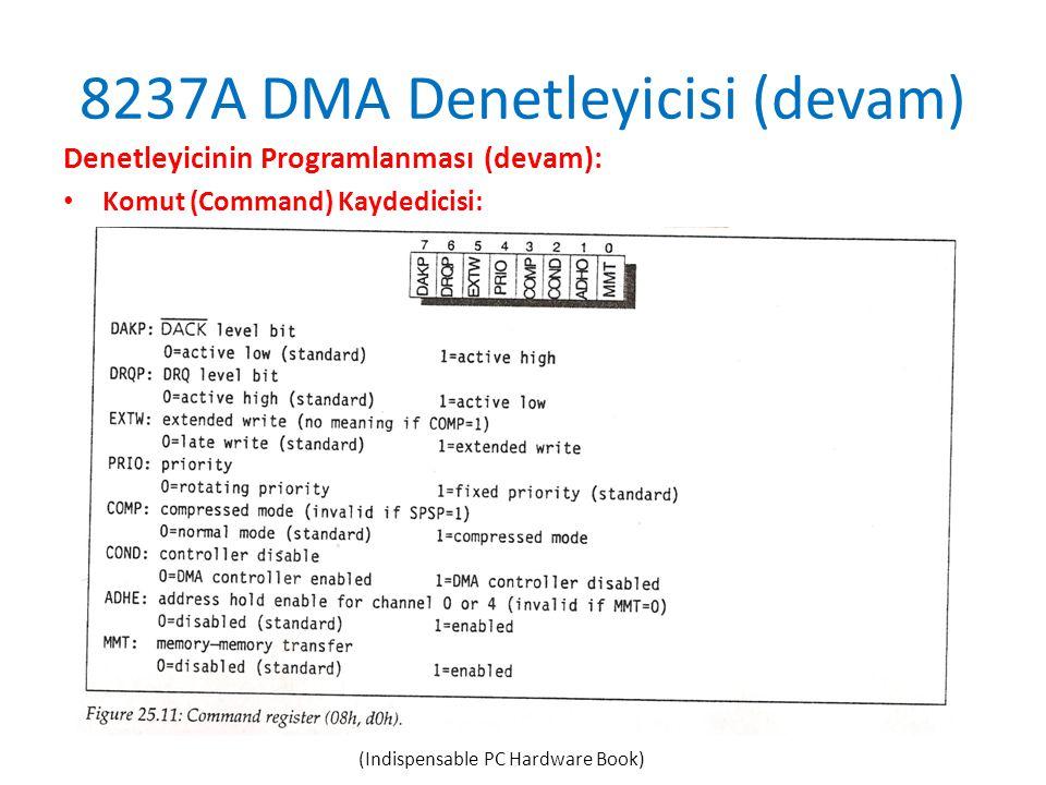 8237A DMA Denetleyicisi (devam) Denetleyicinin Programlanması (devam): • Komut (Command) Kaydedicisi: (Indispensable PC Hardware Book)