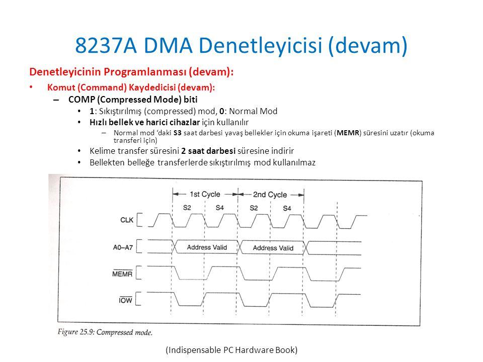 8237A DMA Denetleyicisi (devam) Denetleyicinin Programlanması (devam): • Komut (Command) Kaydedicisi (devam): – COMP (Compressed Mode) biti • 1: Sıkıştırılmış (compressed) mod, 0: Normal Mod • Hızlı bellek ve harici cihazlar için kullanılır – Normal mod 'daki S3 saat darbesi yavaş bellekler için okuma işareti (MEMR) süresini uzatır (okuma transferi için) • Kelime transfer süresini 2 saat darbesi süresine indirir • Bellekten belleğe transferlerde sıkıştırılmış mod kullanılmaz (Indispensable PC Hardware Book)