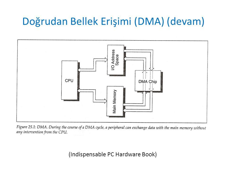 Doğrudan Bellek Erişimi (DMA) (devam) (Indispensable PC Hardware Book)
