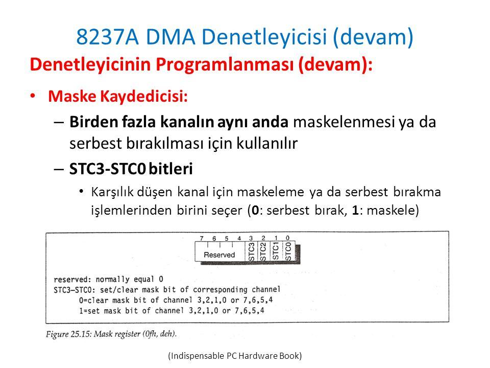 8237A DMA Denetleyicisi (devam) Denetleyicinin Programlanması (devam): • Maske Kaydedicisi: – Birden fazla kanalın aynı anda maskelenmesi ya da serbest bırakılması için kullanılır – STC3-STC0 bitleri • Karşılık düşen kanal için maskeleme ya da serbest bırakma işlemlerinden birini seçer (0: serbest bırak, 1: maskele) (Indispensable PC Hardware Book)