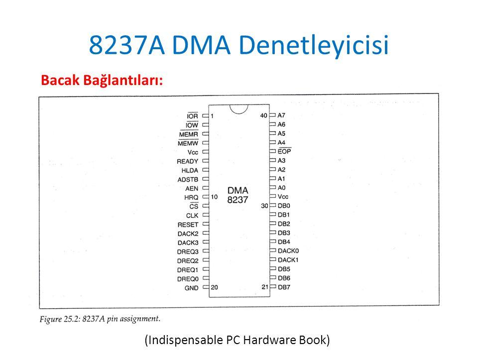 8237A DMA Denetleyicisi (Indispensable PC Hardware Book) Bacak Bağlantıları: