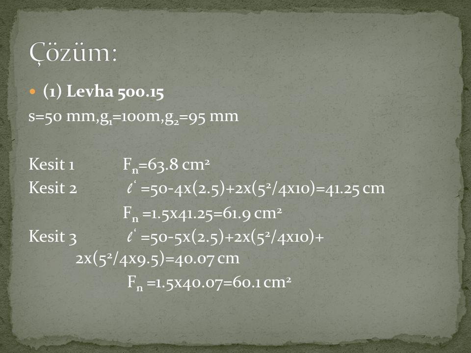  (1) Levha 500.15 s=50 mm,g 1 =100m,g 2 =95 mm Kesit 1F n =63.8 cm 2 Kesit 2 l ' =50-4x(2.5)+2x(5 2 /4x10)=41.25 cm F n =1.5x41.25=61.9 cm 2 Kesit 3