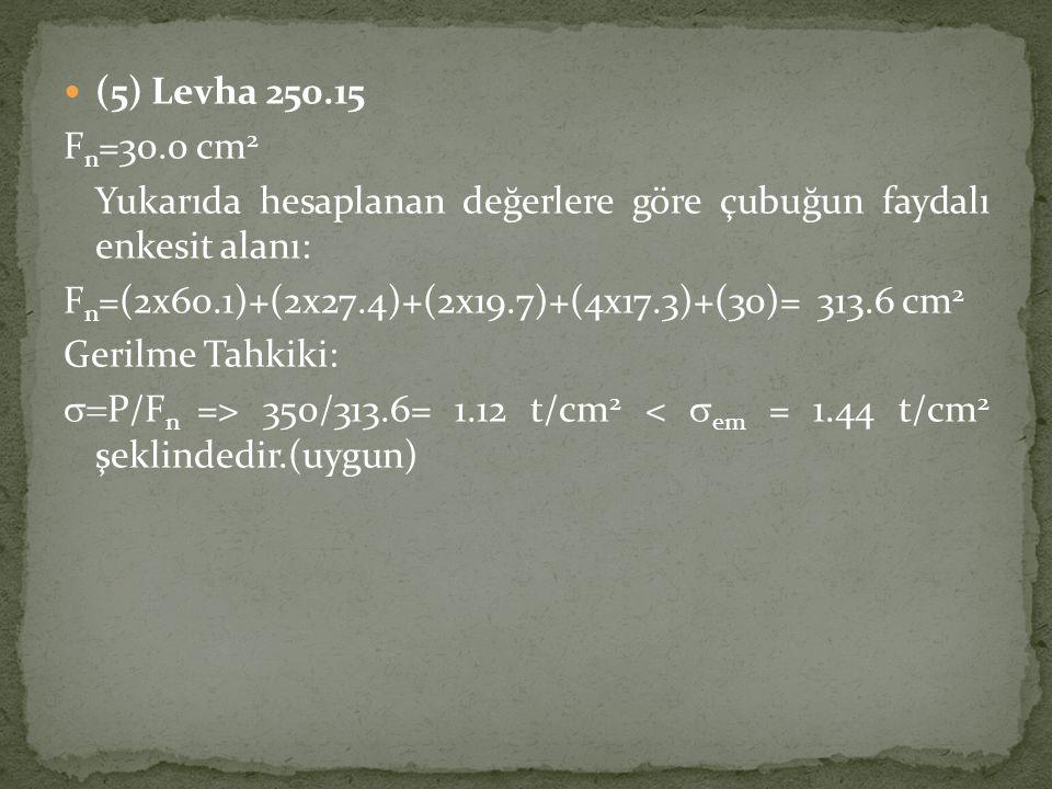  (5) Levha 250.15 F n =30.0 cm 2 Yukarıda hesaplanan değerlere göre çubuğun faydalı enkesit alanı: F n =(2x60.1)+(2x27.4)+(2x19.7)+(4x17.3)+(30)= 313