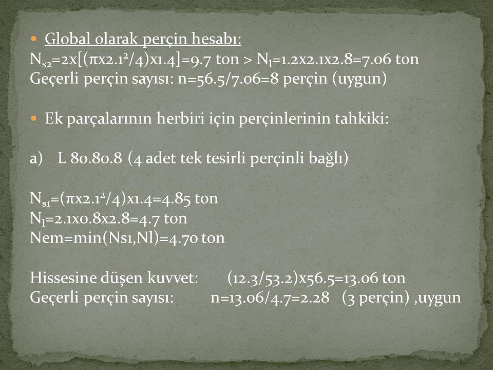  Global olarak perçin hesabı: N s2 =2x[(πx2.1 2 /4)x1.4]=9.7 ton > N l =1.2x2.1x2.8=7.06 ton Geçerli perçin sayısı:n=56.5/7.06=8 perçin (uygun)  Ek