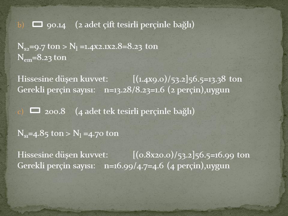 b) 90.14(2 adet çift tesirli perçinle bağlı) N s2 =9.7 ton > N l =1.4x2.1x2.8=8.23 ton N em =8.23 ton Hissesine düşen kuvvet:[(1.4x9.0)/53.2]56.5=13.3