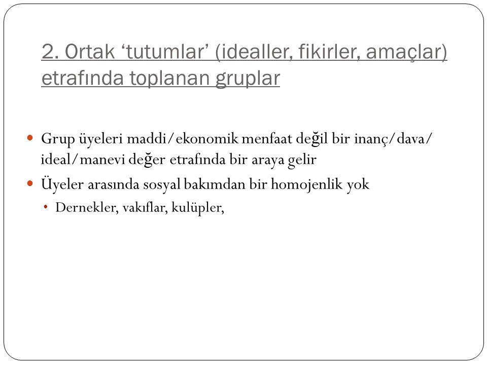 Türköne; s.