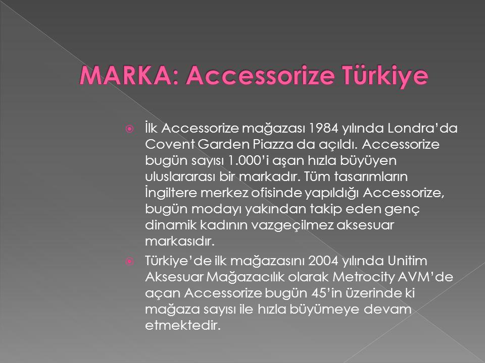  İlk Accessorize mağazası 1984 yılında Londra'da Covent Garden Piazza da açıldı.
