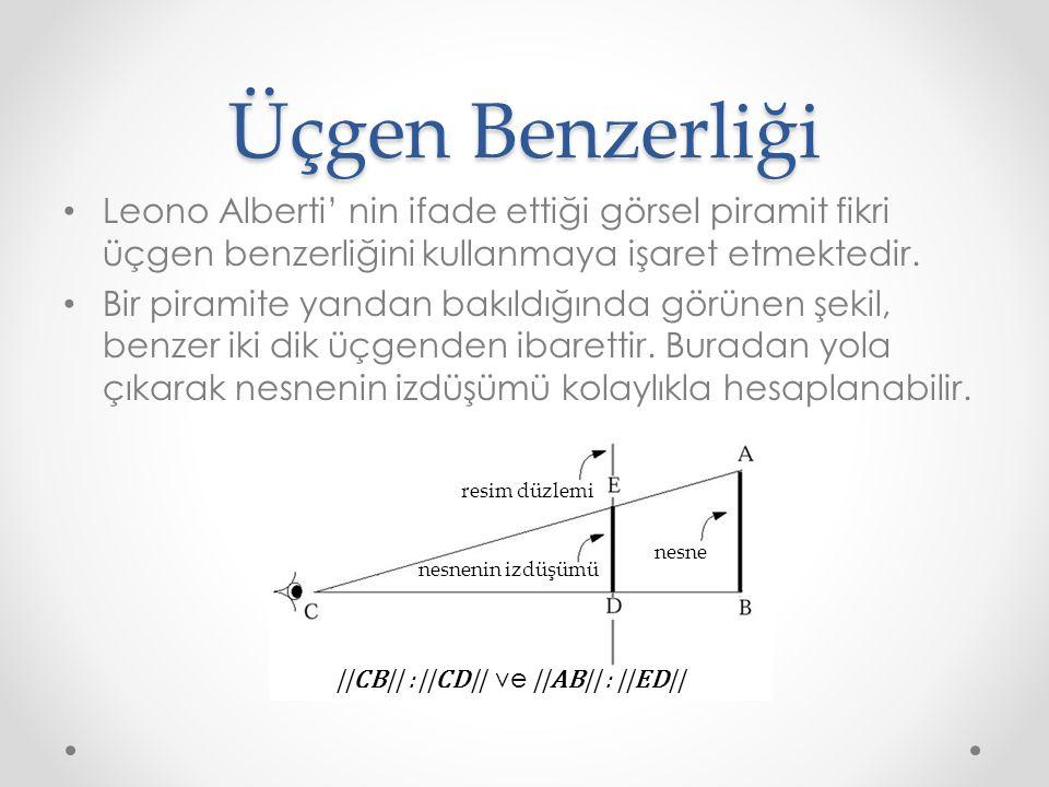 Üçgen Benzerliği • Leono Alberti' nin ifade ettiği görsel piramit fikri üçgen benzerliğini kullanmaya işaret etmektedir. • Bir piramite yandan bakıldı