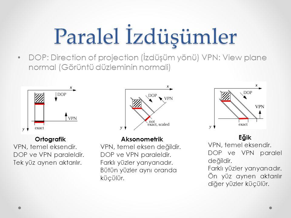 Paralel İzdüşümler • DOP: Direction of projection (İzdüşüm yönü) VPN: View plane normal (Görüntü düzleminin normali) Eğik VPN, temel eksendir. DOP ve