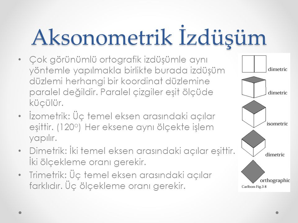 Aksonometrik İzdüşüm • Çok görünümlü ortografik izdüşümle aynı yöntemle yapılmakla birlikte burada izdüşüm düzlemi herhangi bir koordinat düzlemine pa