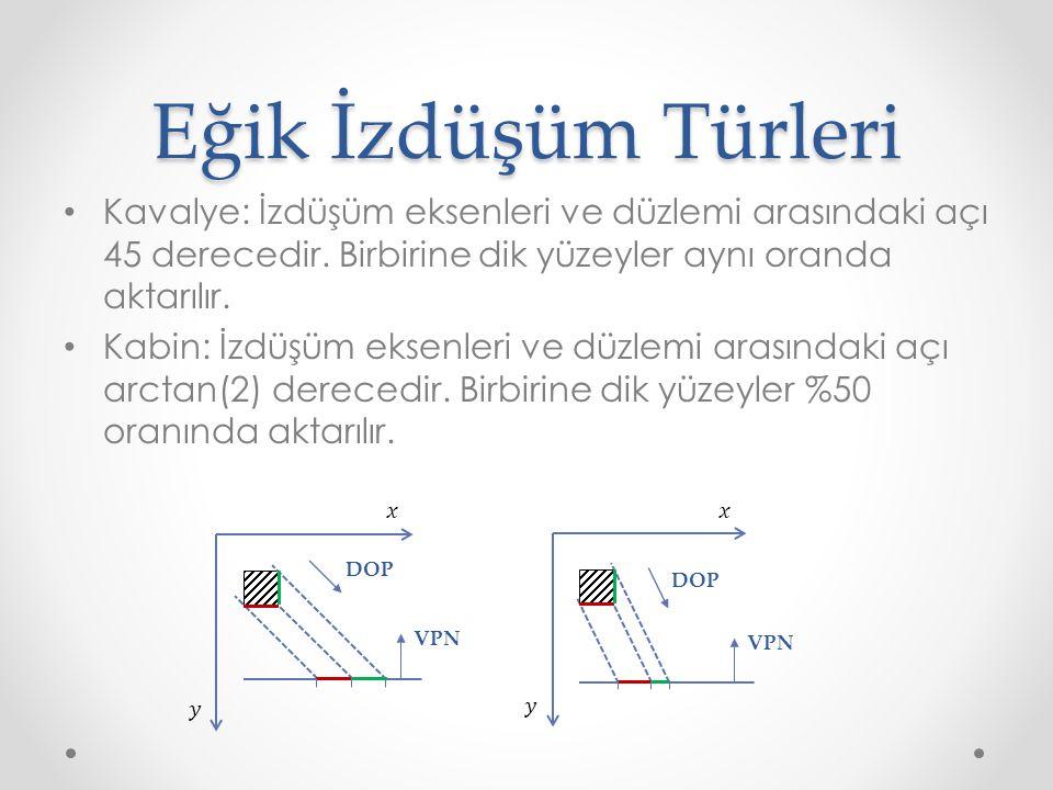 Eğik İzdüşüm Türleri • Kavalye: İzdüşüm eksenleri ve düzlemi arasındaki açı 45 derecedir. Birbirine dik yüzeyler aynı oranda aktarılır. • Kabin: İzdüş