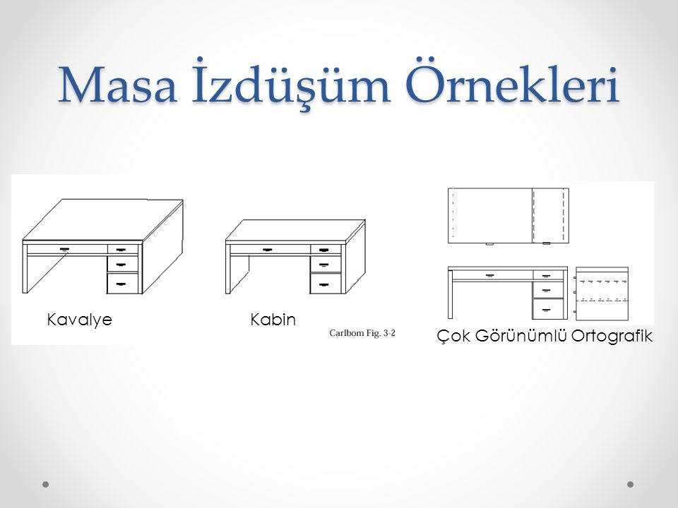 Masa İzdüşüm Örnekleri Çok Görünümlü Ortografik KavalyeKabin