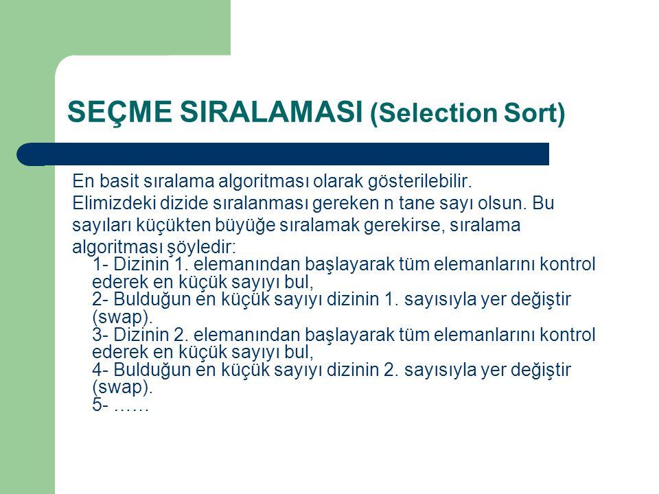 SEÇME SIRALAMASI (Selection Sort) En basit sıralama algoritması olarak gösterilebilir.