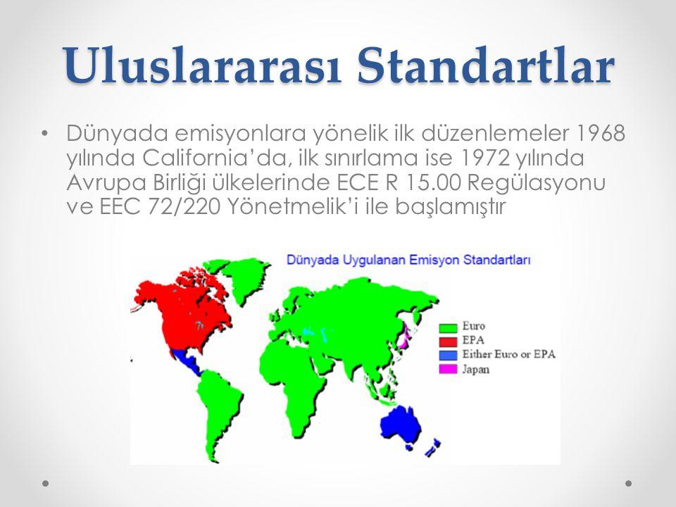 Uluslararası Standartlar • Dünyada emisyonlara yönelik ilk düzenlemeler 1968 yılında California'da, ilk sınırlama ise 1972 yılında Avrupa Birliği ülke