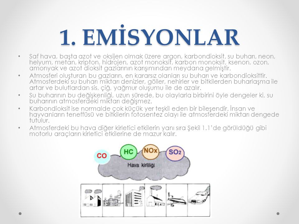 1. EMİSYONLAR • Saf hava, başta azot ve oksijen olmak üzere argon, karbondioksit, su buharı, neon, helyum, metan, kripton, hidrojen, azot monoksit, ka