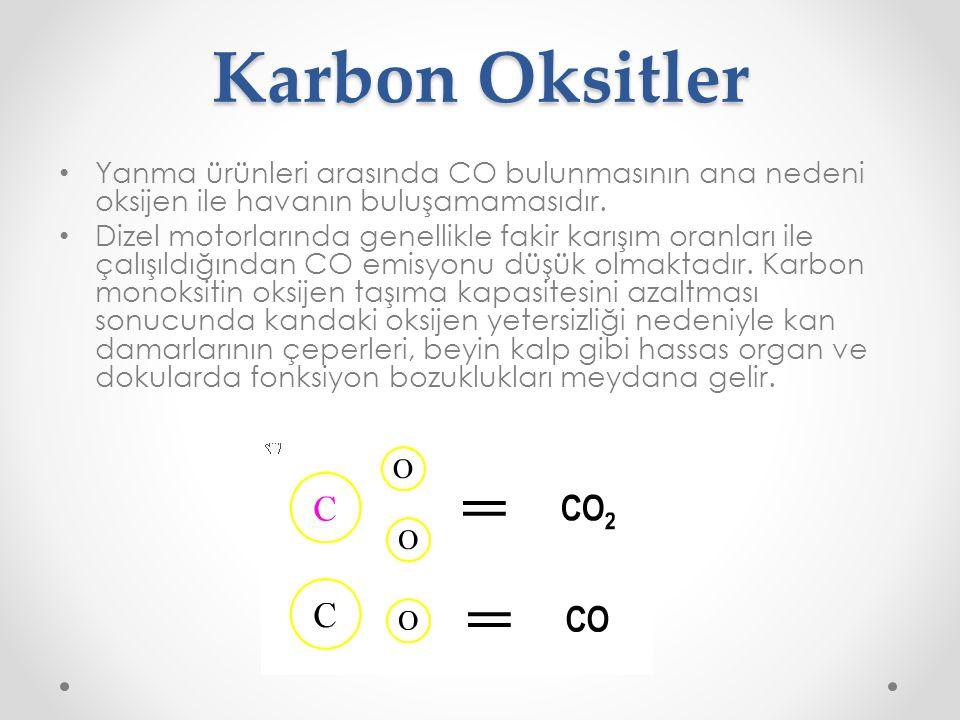 Karbon Oksitler • Yanma ürünleri arasında CO bulunmasının ana nedeni oksijen ile havanın buluşamamasıdır. • Dizel motorlarında genellikle fakir karışı