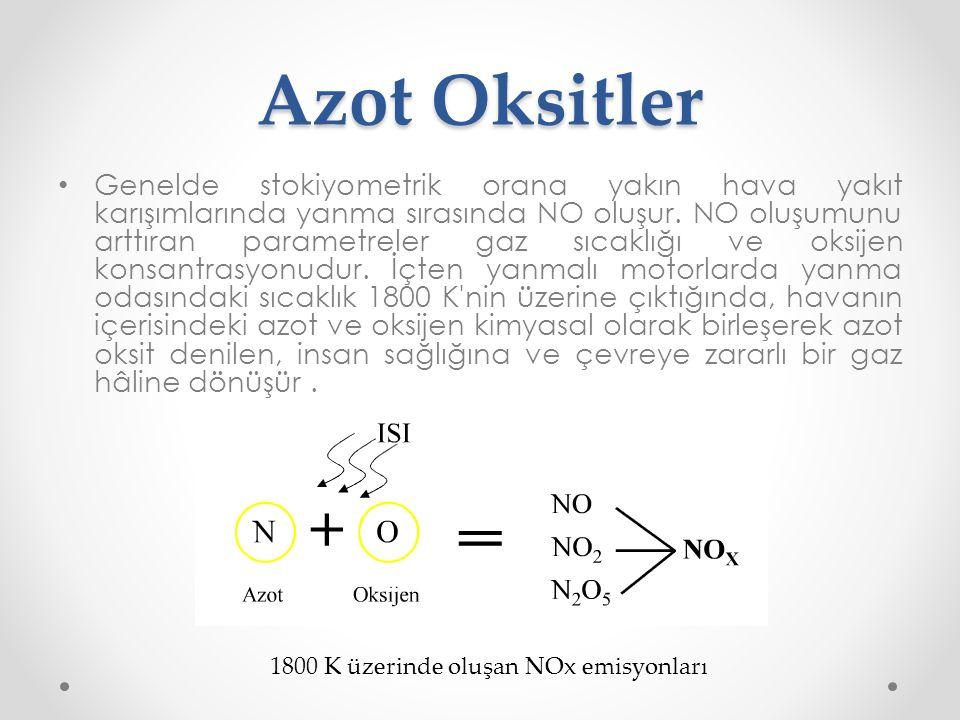 Azot Oksitler • Genelde stokiyometrik orana yakın hava yakıt karışımlarında yanma sırasında NO oluşur. NO oluşumunu arttıran parametreler gaz sıcaklığ