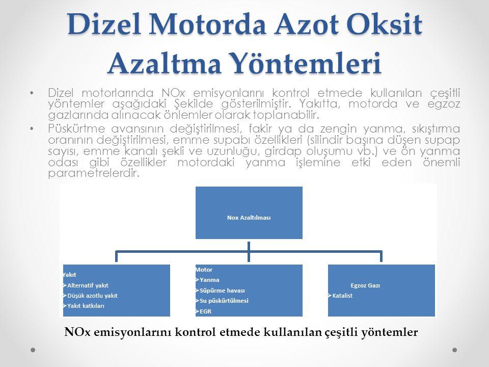 Dizel Motorda Azot Oksit Azaltma Yöntemleri • Dizel motorlarında NOx emisyonlarını kontrol etmede kullanılan çeşitli yöntemler aşağıdaki Şekilde göste