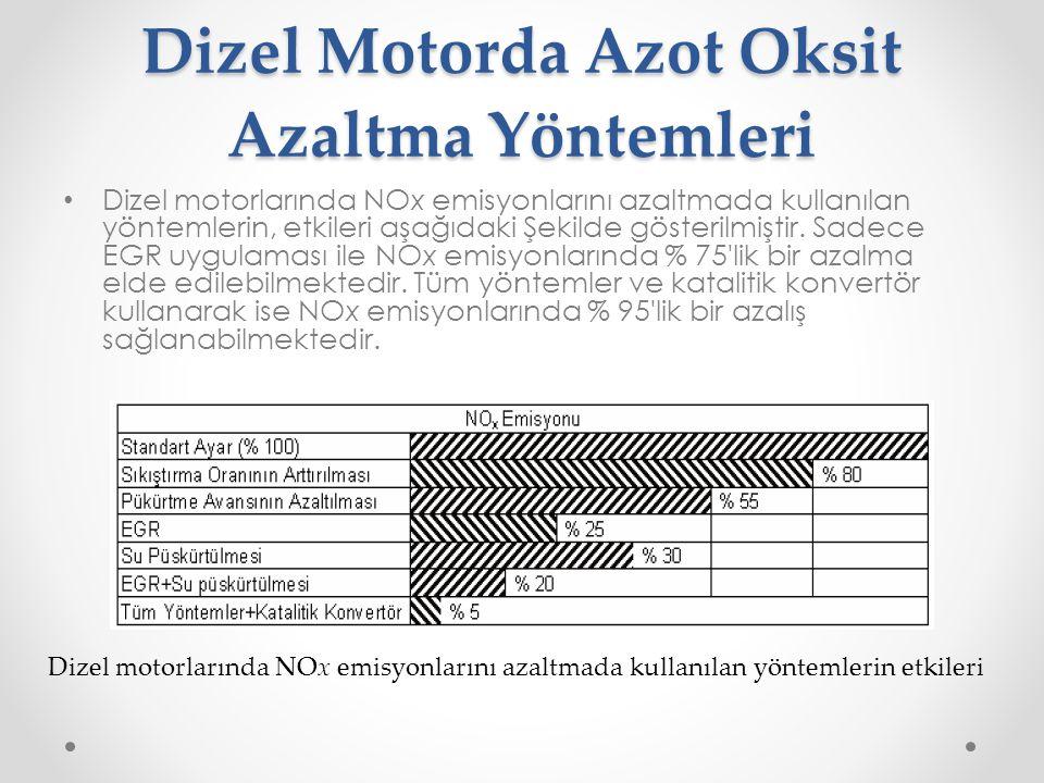 Dizel Motorda Azot Oksit Azaltma Yöntemleri • Dizel motorlarında NOx emisyonlarını azaltmada kullanılan yöntemlerin, etkileri aşağıdaki Şekilde göster