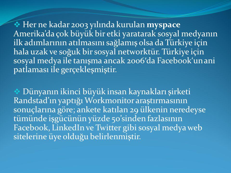  Her ne kadar 2003 yılında kurulan myspace Amerika'da çok büyük bir etki yaratarak sosyal medyanın ilk adımlarının atılmasını sağlamış olsa da Türkiye için hala uzak ve soğuk bir sosyal networktür.