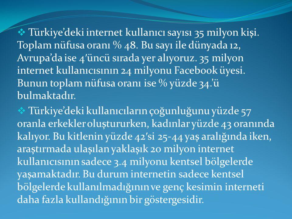  Türkiye'deki internet kullanıcı sayısı 35 milyon kişi.