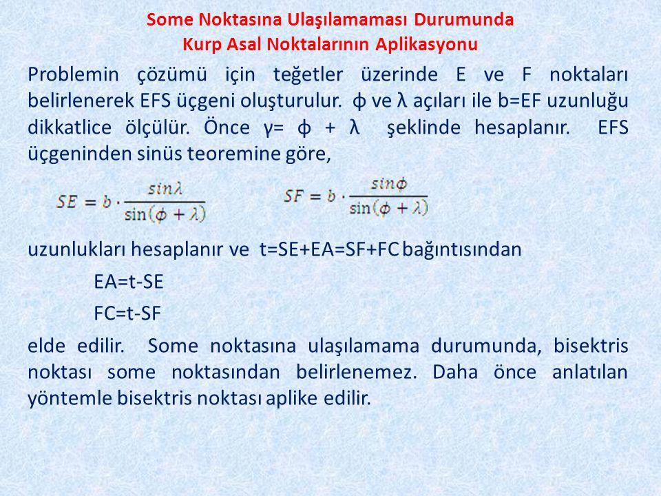 Some Noktasına Ulaşılamaması Durumunda Kurp Asal Noktalarının Aplikasyonu Problemin çözümü için teğetler üzerinde E ve F noktaları belirlenerek EFS üçgeni oluşturulur.