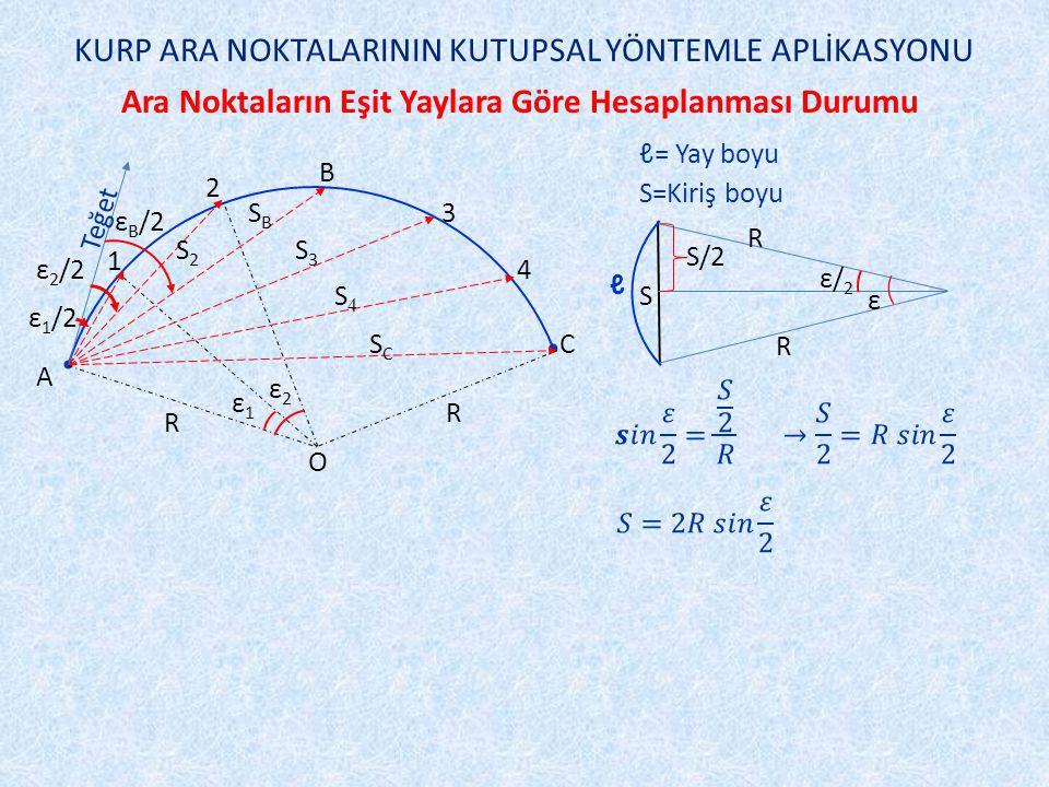 KURP ARA NOKTALARININ KUTUPSAL YÖNTEMLE APLİKASYONU Ara Noktaların Eşit Yaylara Göre Hesaplanması Durumu C A B 2 1 3 4 O SCSC S4S4 S3S3 ε1ε1 ε2ε2 ε 2 /2 ε 1 /2 Teğet ε B /2 SBSB R R S2S2 R R S/2 ℓ S ε/ 2 ε ℓ= Yay boyu S=Kiriş boyu