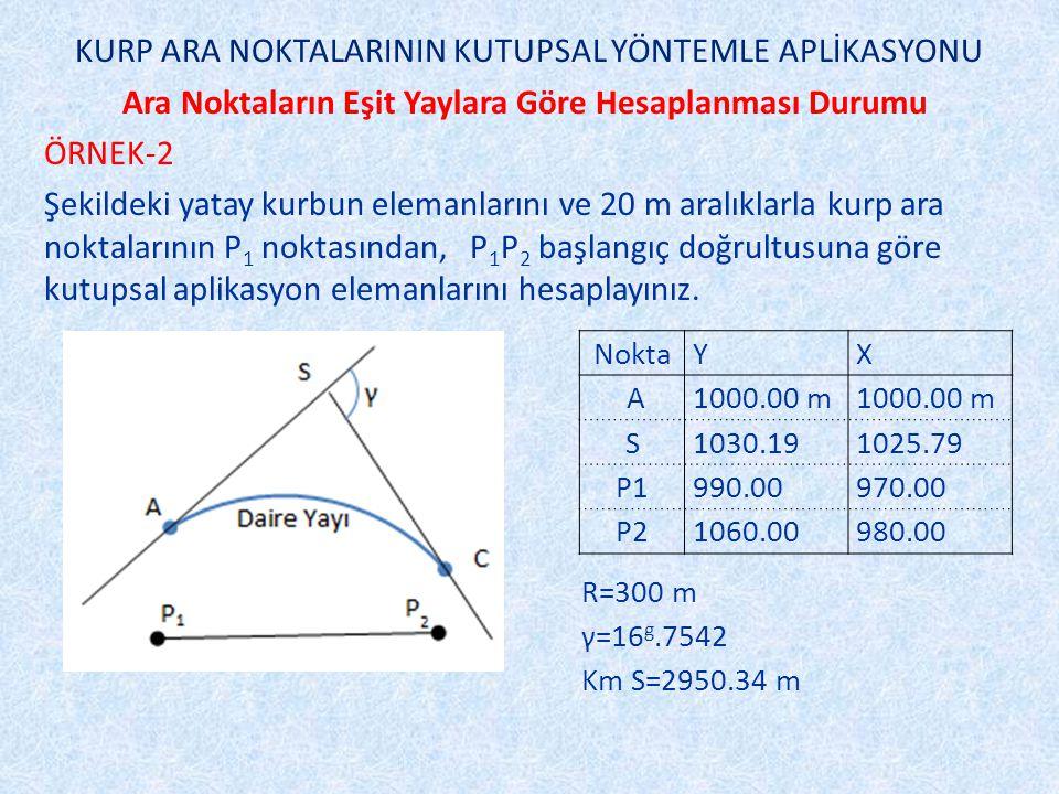 Ara Noktaların Eşit Yaylara Göre Hesaplanması Durumu ÖRNEK-2 Şekildeki yatay kurbun elemanlarını ve 20 m aralıklarla kurp ara noktalarının P 1 noktasından, P 1 P 2 başlangıç doğrultusuna göre kutupsal aplikasyon elemanlarını hesaplayınız.