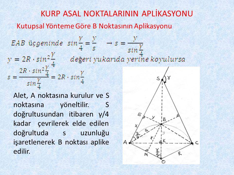 KURP ASAL NOKTALARININ APLİKASYONU Alet, A noktasına kurulur ve S noktasına yöneltilir.