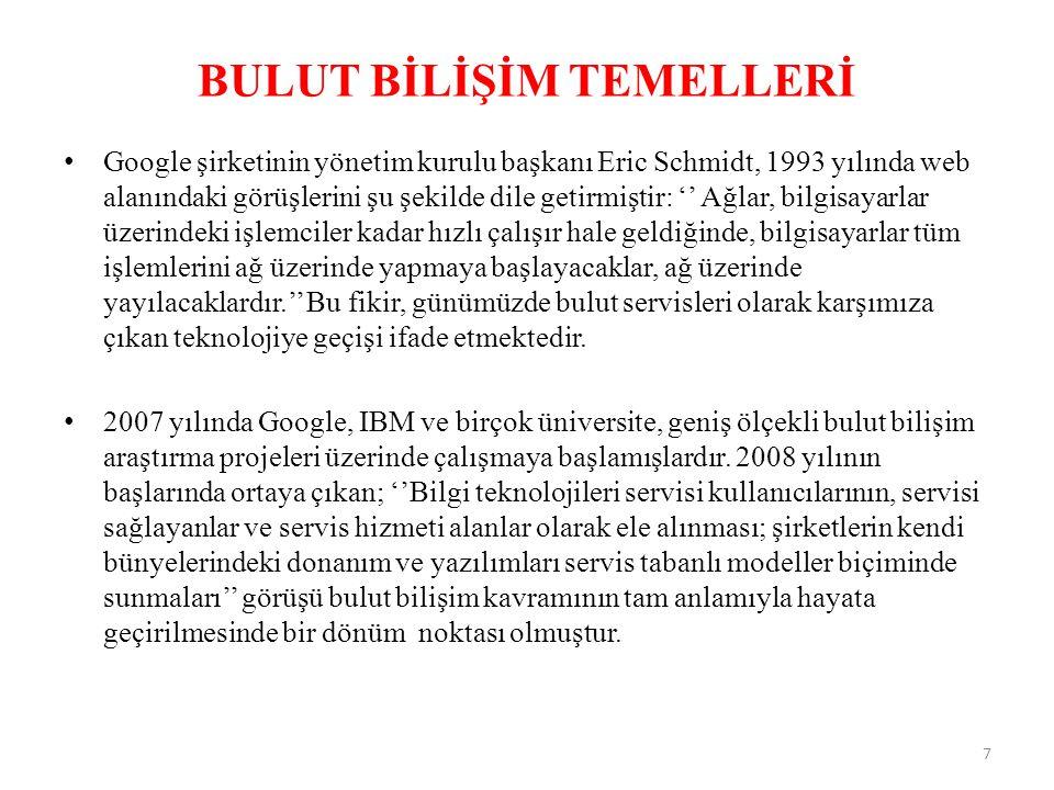 BULUT BİLİŞİM TEMELLERİ • Google şirketinin yönetim kurulu başkanı Eric Schmidt, 1993 yılında web alanındaki görüşlerini şu şekilde dile getirmiştir: