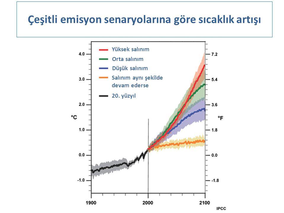 Çeşitli emisyon senaryolarına göre sıcaklık artışı 20. yüzyıl Salınım aynı şekilde devam ederse Düşük salınım Orta salınım Yüksek salınım