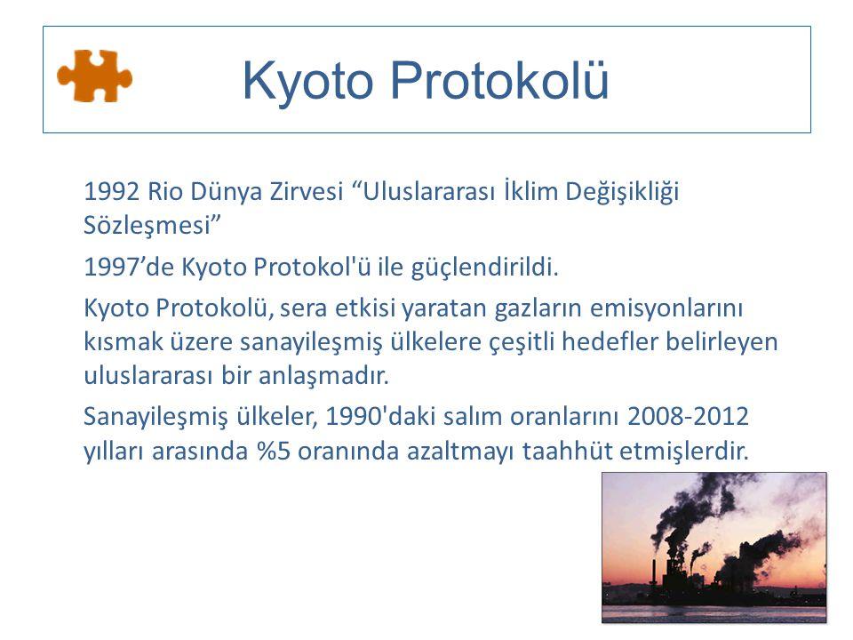 """Kyoto Protokolü  1992 Rio Dünya Zirvesi """"Uluslararası İklim Değişikliği Sözleşmesi""""  1997'de Kyoto Protokol'ü ile güçlendirildi.  Kyoto Protokolü,"""