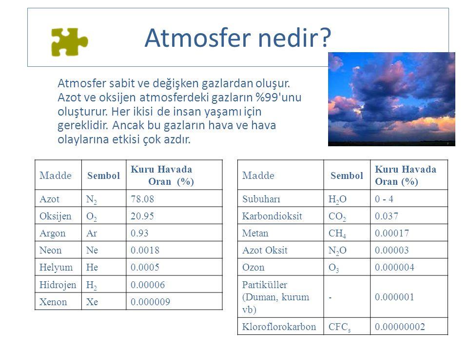 Atmosfer sabit ve değişken gazlardan oluşur. Azot ve oksijen atmosferdeki gazların %99'unu oluşturur. Her ikisi de insan yaşamı için gereklidir. Ancak