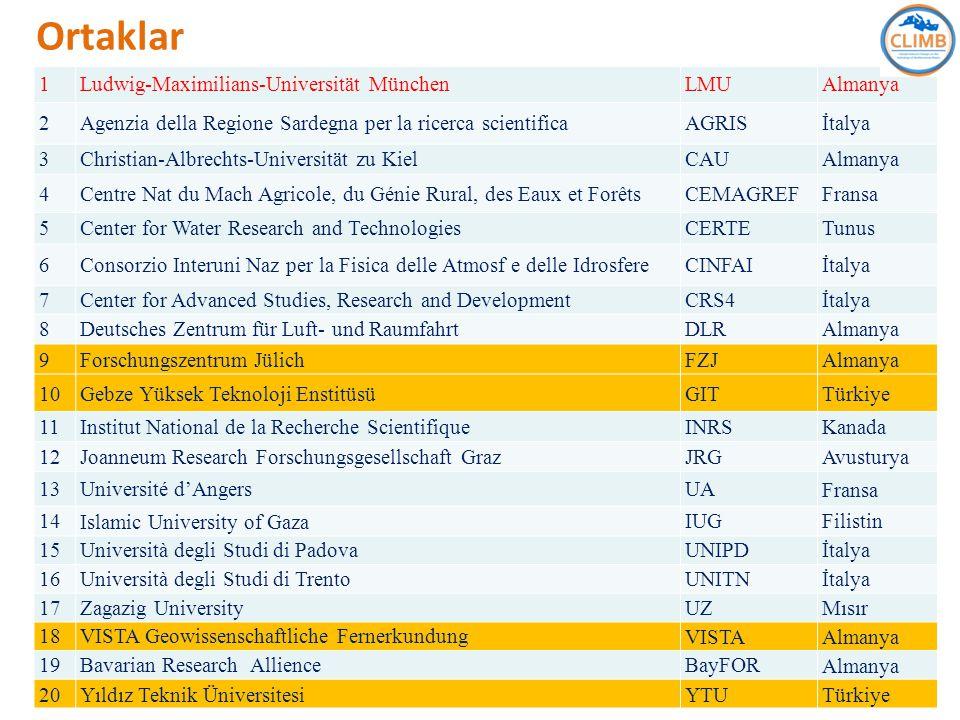 1Ludwig-Maximilians-Universität MünchenLMUAlmanya 2Agenzia della Regione Sardegna per la ricerca scientificaAGRISİtalya 3Christian-Albrechts-Universit