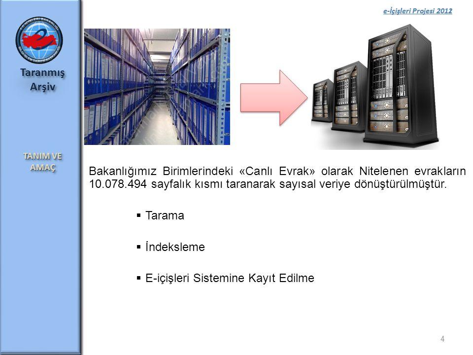 e-İçişleri Projesi 2012 e-İçişleri Projesi 2011 4 Bakanlığımız Birimlerindeki «Canlı Evrak» olarak Nitelenen evrakların 10.078.494 sayfalık kısmı tara