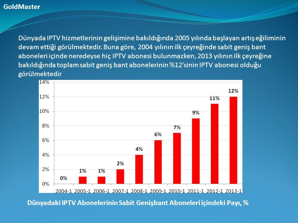 Dünyada IPTV hizmetlerinin gelişimine bakıldığında 2005 yılında başlayan artış eğiliminin devam ettiği görülmektedir. Buna göre, 2004 yılının ilk çeyr