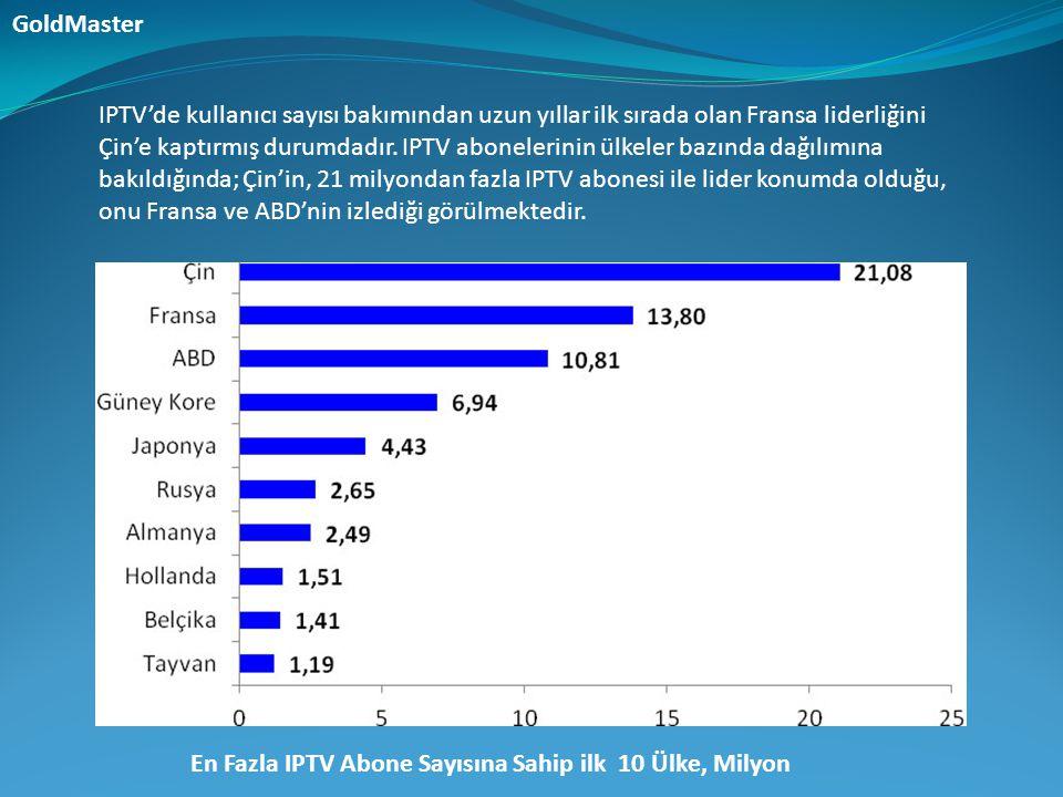 IPTV'de kullanıcı sayısı bakımından uzun yıllar ilk sırada olan Fransa liderliğini Çin'e kaptırmış durumdadır. IPTV abonelerinin ülkeler bazında dağıl