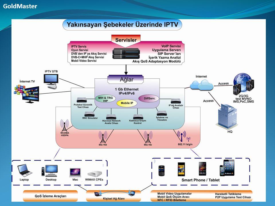 Dosya paylaşımı için 1-2 Mbit/s Sayısal Abone Hattı teknolojilerinin sağladığı hız sınırı zamanında yeterli görülmekteyken, görüntü ve IPTV gibi uygulamalar için daha yüksek hız sınırlarına ulaşabilen DSL teknolojileri bir ihtiyaç olarak ortaya çıkmıştır.