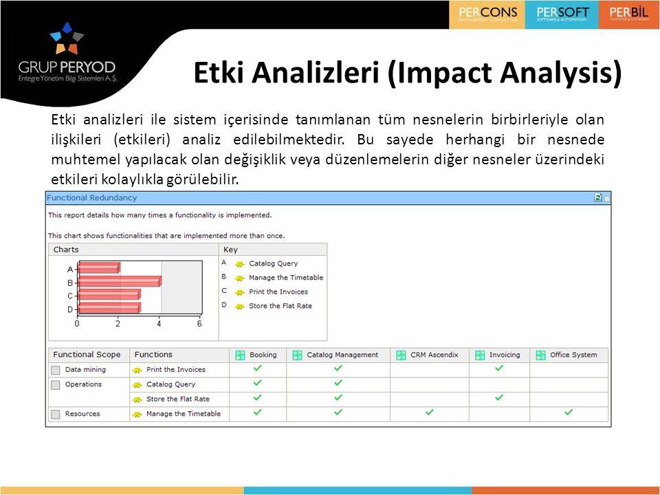 Etki Analizleri (Impact Analysis) Etki analizleri ile sistem içerisinde tanımlanan tüm nesnelerin birbirleriyle olan ilişkileri (etkileri) analiz edil