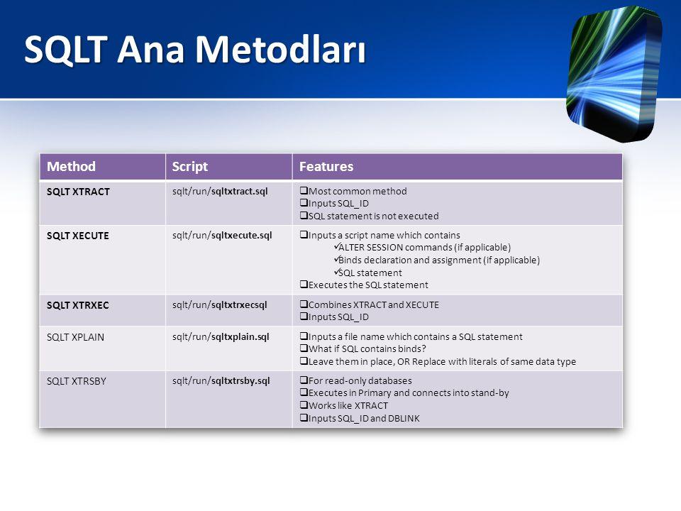 SQLT Ana Metodları