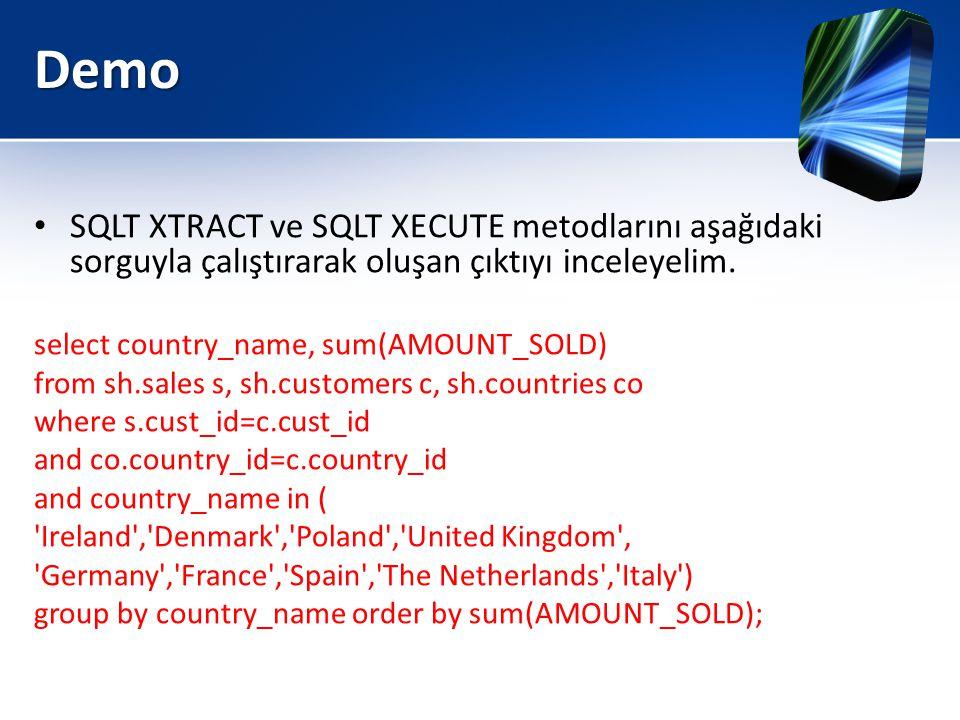 Demo • SQLT XTRACT ve SQLT XECUTE metodlarını aşağıdaki sorguyla çalıştırarak oluşan çıktıyı inceleyelim. select country_name, sum(AMOUNT_SOLD) from s